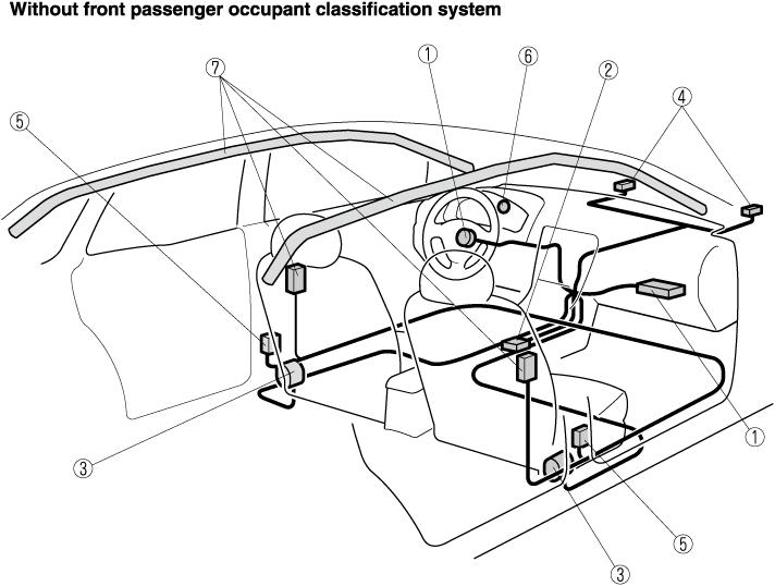 2015 Mazda Cx 5 Wiring Diagram