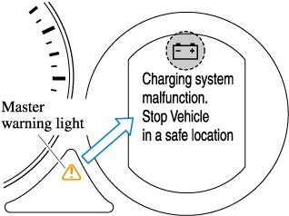 2016 Mazda CX-5 Owner's Manual   Mazda USA