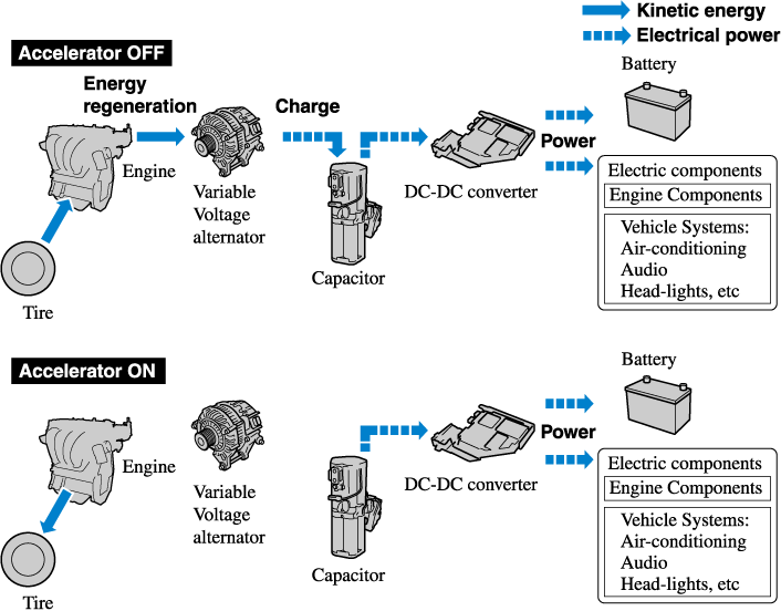Mazda 6 Engine Parts Diagram Wiring Diagram Tell Update A Tell Update A Lechicchedimammavale It