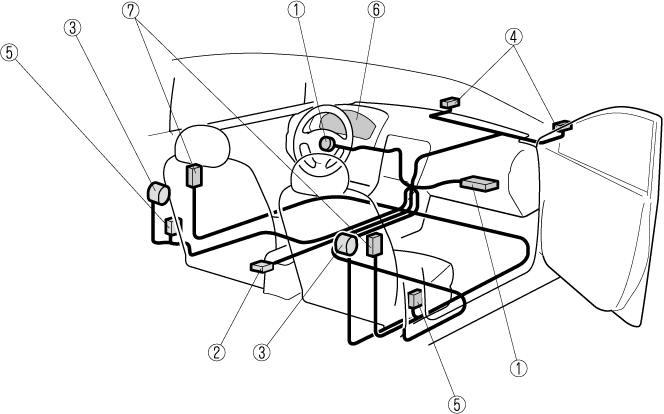 2016 Mazda Mx 5 Owners Manual