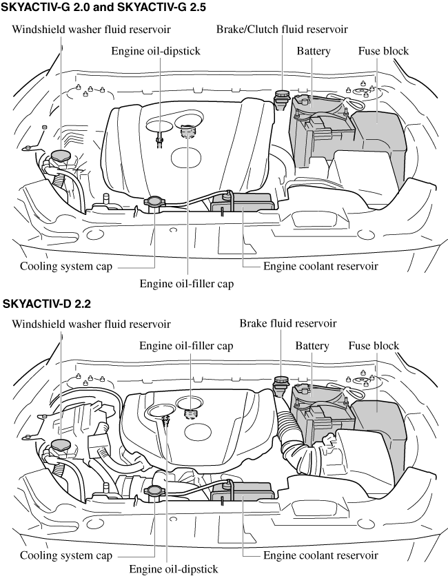 2018 Mazda Cx5 Owner's Manual Usarhmazdausa: Mazda Cx5 Fuel Filter How To Replace At Gmaili.net