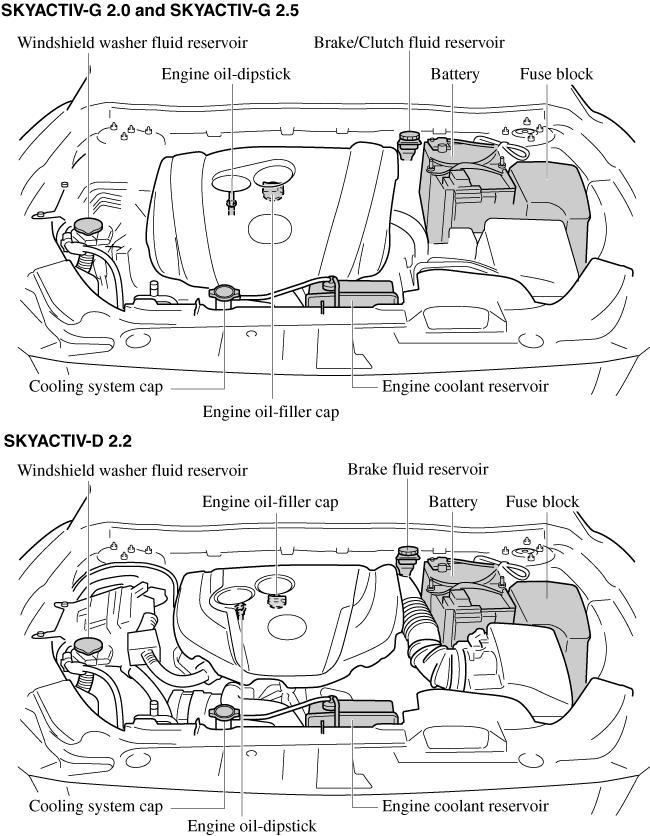 2018 Mazda CX-5 Owner's Manual | Mazda USA2018 Mazda CX-5 Owner's Manual | Mazda USA