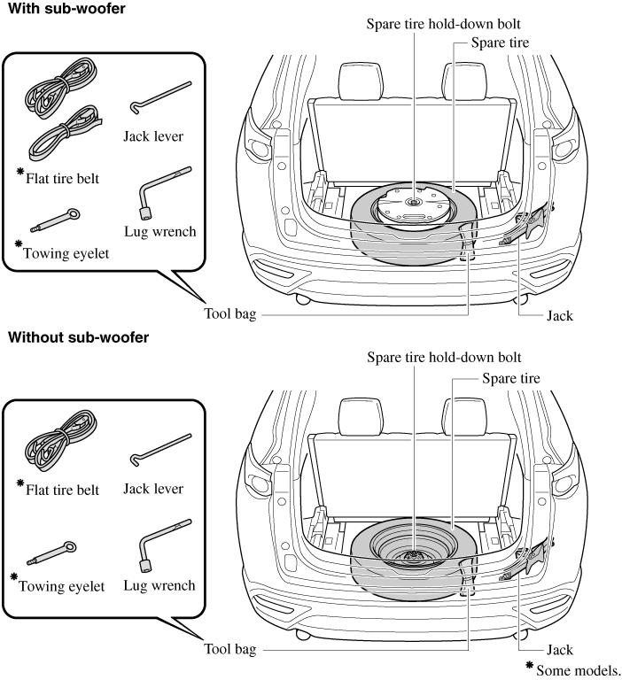 Mazda Cx 9 Headlight Wiring Schematic