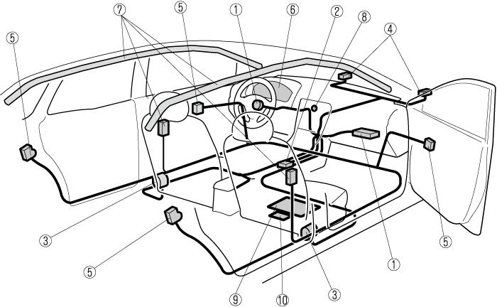 2018 Mazda3 Owners Manual