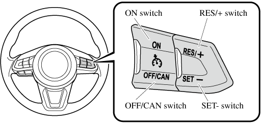 mazda cruise control diagram wiring diagram