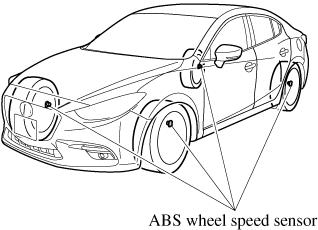 2018 Mazda3 Owner's Manual | Mazda USA