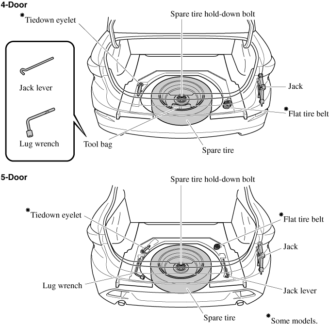 32 Mazda 3 Headlight Assembly Diagram